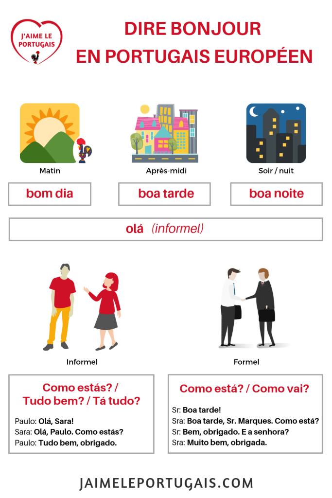 fiche-pdf-gratuite-dire-bonjour-portugais-portugal