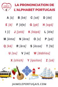 Fiche de révision gratuite - L'alphabet portugais