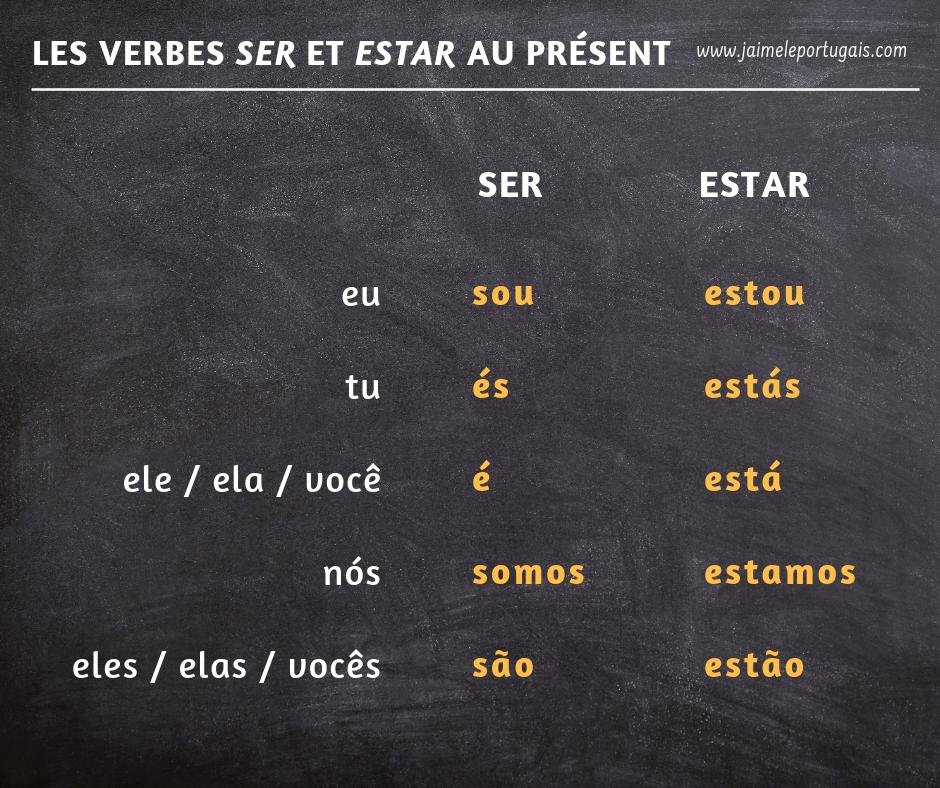 Ser Ou Estar Telle Est La Question Apprendre Le Portugais Et Le Parler Avec Confiance