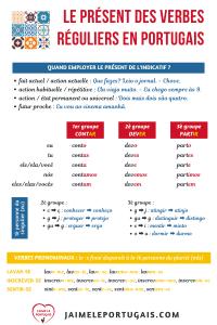Le présent des verbes réguliers en portugais - Fiche de révision : l'emploi du présent de l'indicatif en portugais, la conjugaison des verbes du 1er groupe, du 2è groupe et du 3è groupe, la conjugaison des verbes pronominaux
