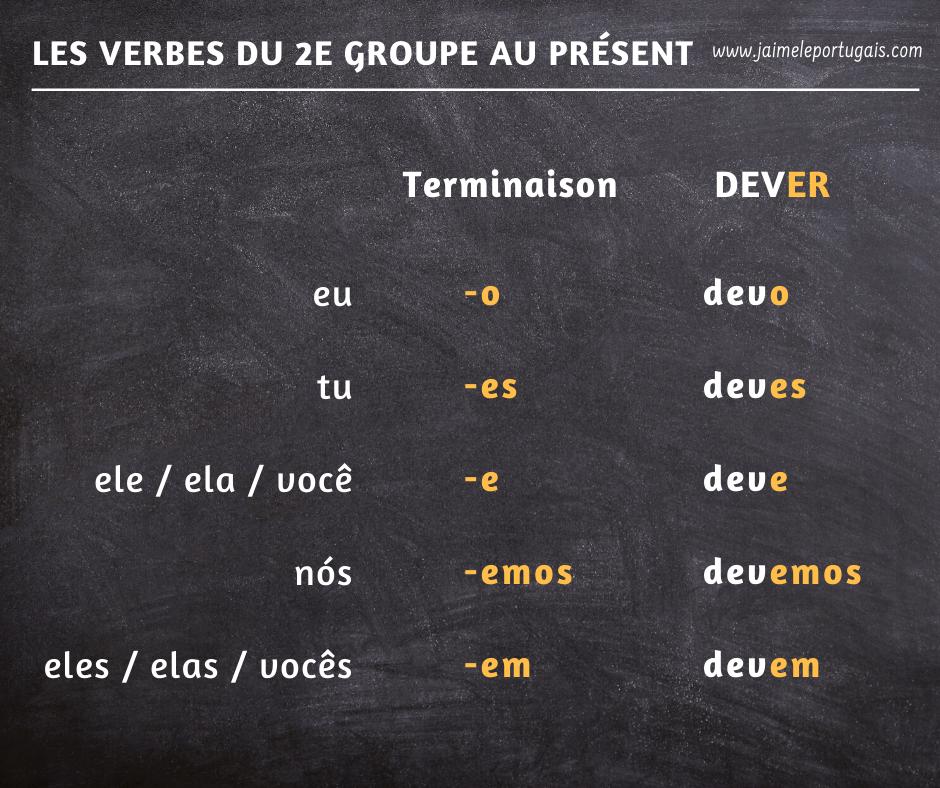 Les verbes du 2eme groupe au présent de l'indicatif en portugais - terminaisons et exemple avec la conjugaison du verbe Dever (devoir)