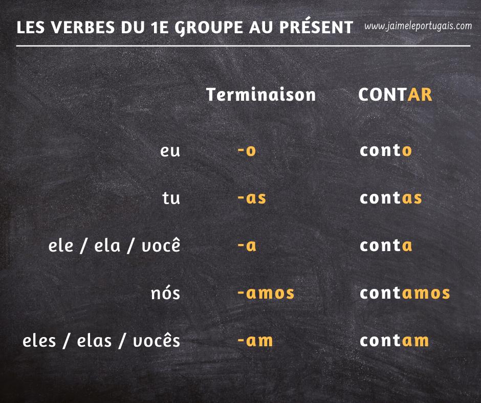 Les verbes du 1er groupe au présent de l'indicatif en portugais - terminaisons et exemple avec la conjugaison du verbe Contar (compter)