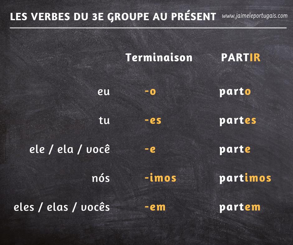 Les verbes du 3eme groupe au présent de l'indicatif en portugais - terminaisons et exemple avec la conjugaison du verbe Partir (partir)