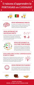 5 bonnes raisons d'apprendre le portugais en cuisinant