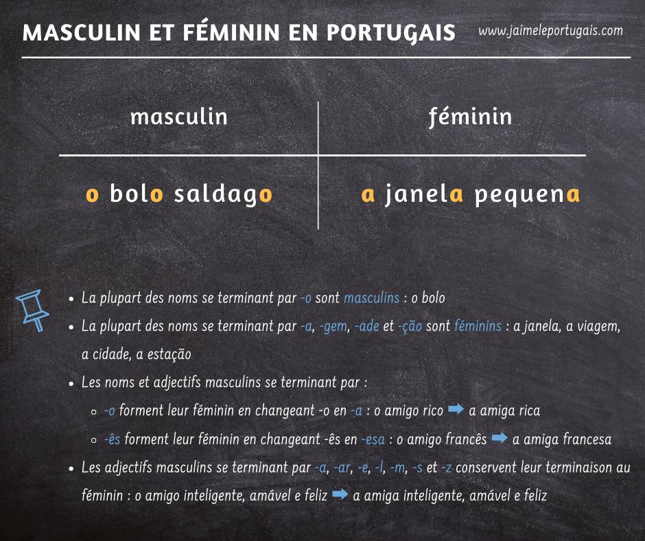 Tableau de synthèse : masculin et féminin des noms et adjectifs en portugais
