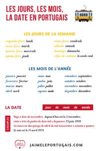 Fiche mémo : les jours de la semaine, les mois de l'année et la date en portugais